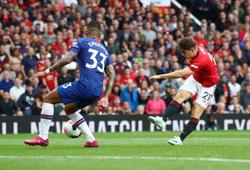 Đội hình dự kiến Chelsea đấu với Man Utd: Bữa tiệc tấn công