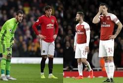 MU và Arsenal đứng ở đâu với BXH dự đoán vào cuối mùa?