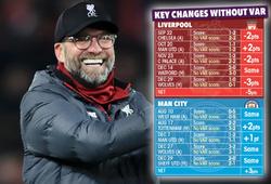 Liverpool chỉ tạo khoảng cách 6 điểm ở Ngoại hạng Anh nếu không có VAR