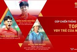 Top 3 đề cử VĐV trẻ của năm Cúp Chiến thắng 2019