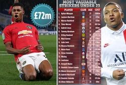Rashford và Mbappe trong top cầu thủ U23 giá trị nhất thế giới