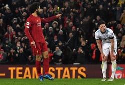 Liverpool cần thêm bao nhiêu điểm để vô địch sau khi thắng West Ham?