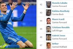 Ronaldo chặn Transfermarkt trên Instagram vì lý do khó đỡ