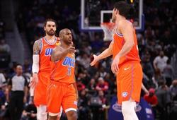 """OKC Thunder dù """"thổi bay"""" cách biệt, Pistons vẫn không có được chiến thắng"""