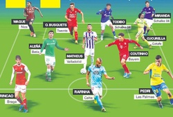 """Barca có sẵn một đội hình """"chuyển nhượng"""" mùa hè gồm Coutinho"""