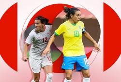 Marta và Sinclair sẵn sàng phá kỷ lục bóng đá nữ tại Olympic 2021