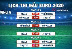 NHỊP ĐẬP EURO 2020| Tổng quan bảng A: Tấm vé đầu cho ĐT Italia
