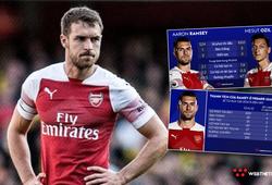 Thống kê cho thấy Arsenal sẽ rất nhớ Aaron Ramsey
