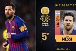Nhà báo đầu tiên lên tiếng giải thích lý do bầu Messi ở vị trí thứ 5 trong cuộc đua giành Quả bóng Vàng