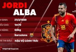 Thông tin cầu thủ Jordi Alba của ĐT Tây Ban Nha dự World Cup 2018