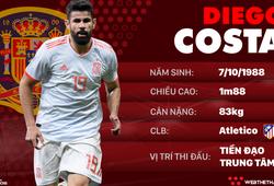 Thông tin cầu thủ Diego Costa của ĐT Tây Ban Nha dự World Cup 2018