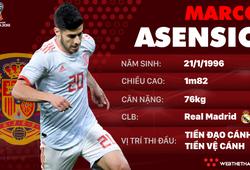 Thông tin cầu thủ Marco Asensio của ĐT Tây Ban Nha dự World Cup 2018
