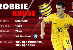 Thông tin cầu thủ Robbie Kruse của ĐT Australia dự World Cup 2018