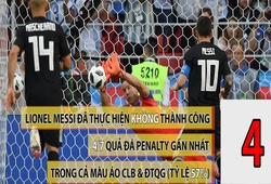 World cup qua những con số: Ngày 16/06 - PENALTY DAY!