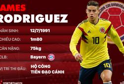 Thông tin cầu thủ James Rodriguez của ĐT Colombia dự World Cup 2018