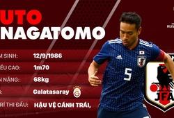 Thông tin cầu thủ Yuto Nagatomo của ĐT Nhật Bản dự World Cup 2018