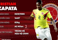 Thông tin cầu thủ Cristian Zapata của ĐT Colombia dự World Cup 2018