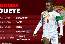 Thông tin cầu thủ Idrissa Gueye của ĐT Senegal dự World Cup 2018
