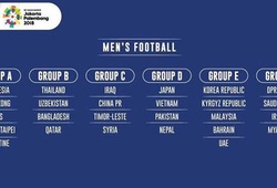Lịch thi đấu mới nhất của U23 Việt Nam tại ASIAD 2018