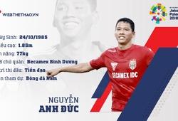 Thông tin tiền đạo Nguyễn Anh Đức cùng U23 Việt Nam chuẩn bị ASIAD 2018
