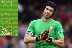 """HLV Emery sẽ không """"trảm"""" Petr Cech trao vị trí số 1 cho Leno?"""