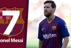 """Lionel Messi và mối lương duyên kỳ lạ với """"số 7"""" trong sự nghiệp"""