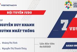 Thông tin đội tuyển Judo tham dự ASIAD 2018