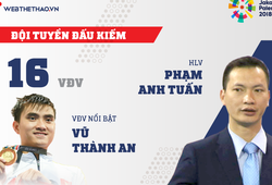 Thông tin đội tuyển đấu kiếm Việt Nam tham dự ASIAD 2018