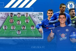 Chiêu mộ Kepa, Chelsea góp phần tạo nên đội hình đắt giá nhất Tây Ban Nha