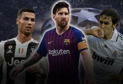 Phá lưới PSV, Messi thu hẹp khoảng cách với Ronaldo và Raul