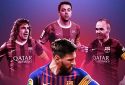 Từ vị trí thứ 4 Messi sẽ phá kỷ lục đeo băng thủ quân Barca?