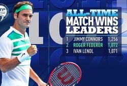 Federer xác lập cột mốc đáng nhớ trong sự nghiệp