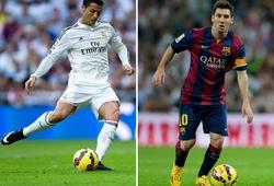 """Năm 2015: Messi làm """"trùm"""" Twitter, nhưng """"vua"""" Facebook là Ronaldo!"""