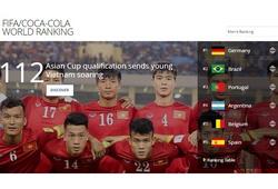 FIFA ấn tượng sự thăng tiến của ĐT Việt Nam và thế hệ trẻ đầy tiềm năng