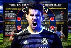 Ai có thể kế thừa di sản khổng lồ của Diego Costa ở Chelsea?