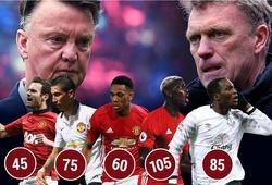 """Man United trở thành """"máy xay tiền"""" như thế nào?"""