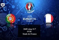 Hành trình vào trận chung kết của Bồ Đào Nha và Pháp