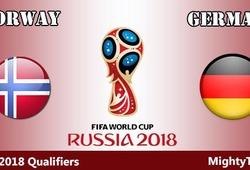 Xem trực tiếp Na Uy vs. Đức