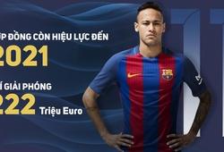 """Barca tuyên bố không đại gia nào """"dám"""" xé hợp đồng của Neymar"""