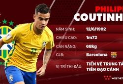 Thông tin cầu thủ Coutinho của ĐT Brazil dự World Cup 2018