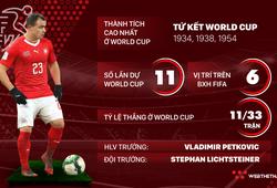 Thông tin ĐT Thụy Sĩ và 23 cầu thủ tham dự World Cup 2018