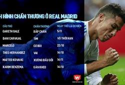 Real Madrid có nên thay bác sĩ để tránh bão chấn thương?