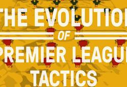Video: Sự tiến hóa về chiến thuật trong lịch sử Premier League