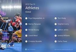 "Mayweather, Pacquiao ""hạ knock-out"" Ronaldo, Messi"