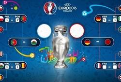 Bán kết EURO 2016 qua những con số