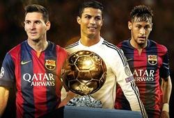 FIFA Ballon d'Or 2015 và những điều cần biết