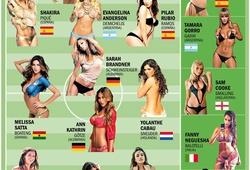 Đội hình… Wags giá trị nhất World Cup 2014