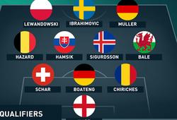 Đội hình tiêu biểu vòng loại Euro 2016