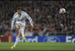 Cùng F2freestyle học chiêu sút phạt của Cristiano Ronaldo