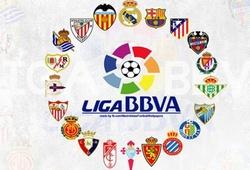 Nhận định: Sporting Gijon - Villarreal, 00:30 ngày 16/05